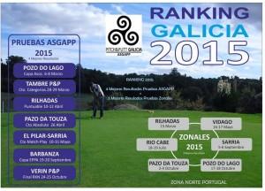 Galicia2015